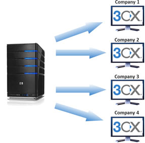 3cx_phone-system-multi_tenant