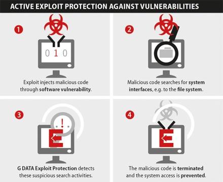 Schaubild Exploit Protection EN RGB